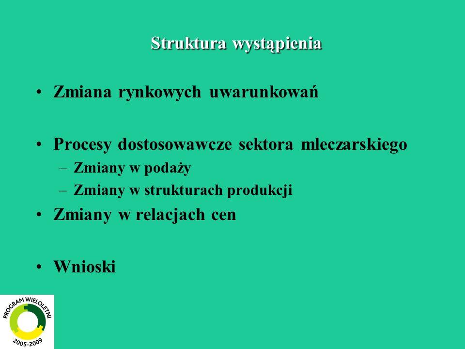Struktura wystąpienia