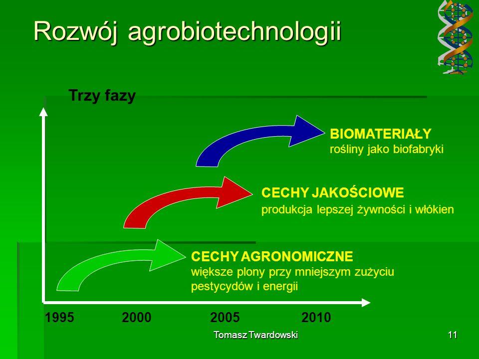 Rozwój agrobiotechnologii