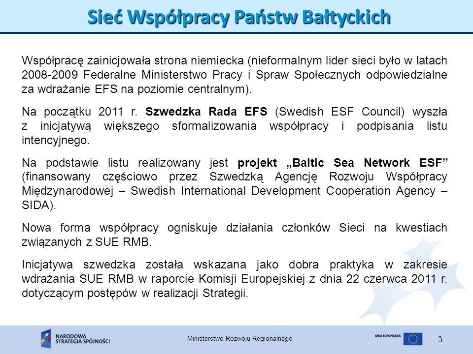 Sieć Współpracy Państw Bałtyckich