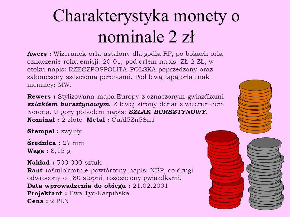 Charakterystyka monety o nominale 2 zł