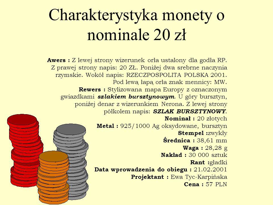 Charakterystyka monety o nominale 20 zł