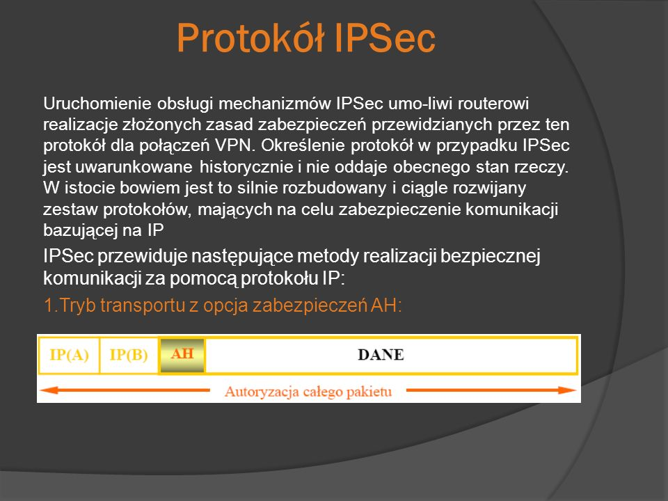 Protokół IPSec