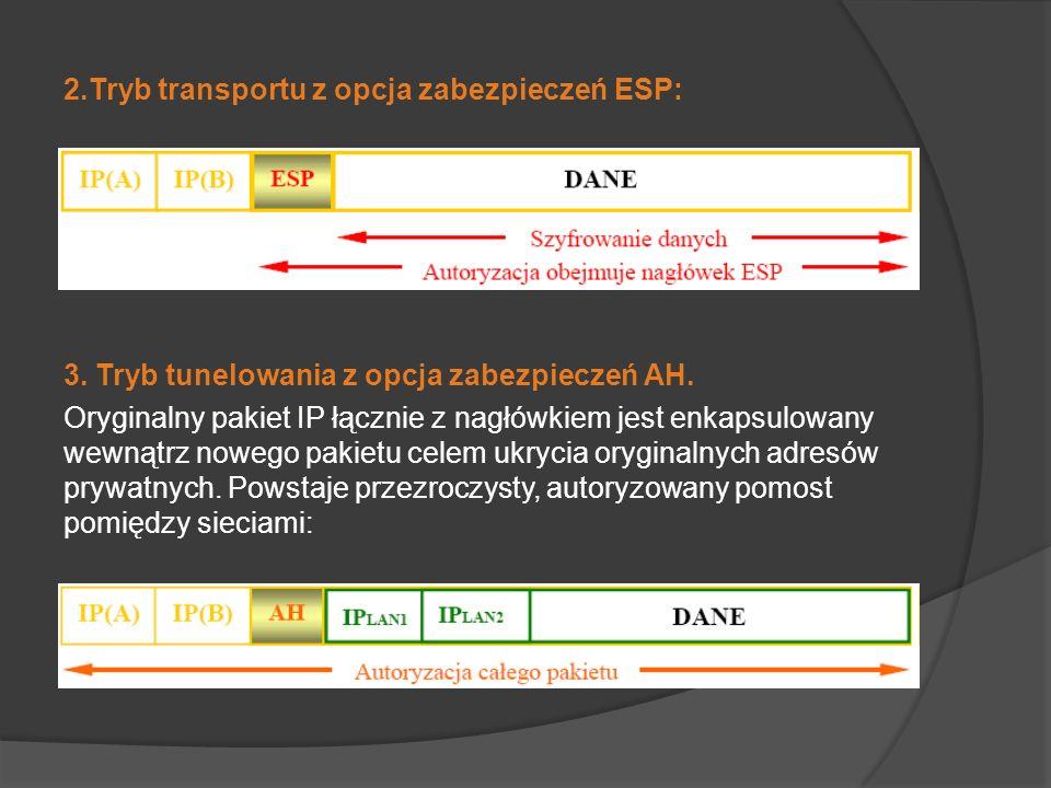 2. Tryb transportu z opcja zabezpieczeń ESP: 3