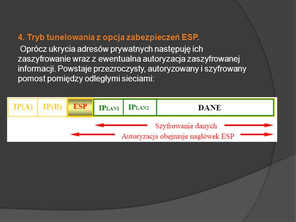 4. Tryb tunelowania z opcja zabezpieczeń ESP