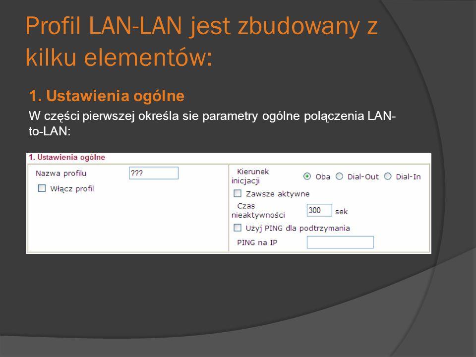 Profil LAN-LAN jest zbudowany z kilku elementów: