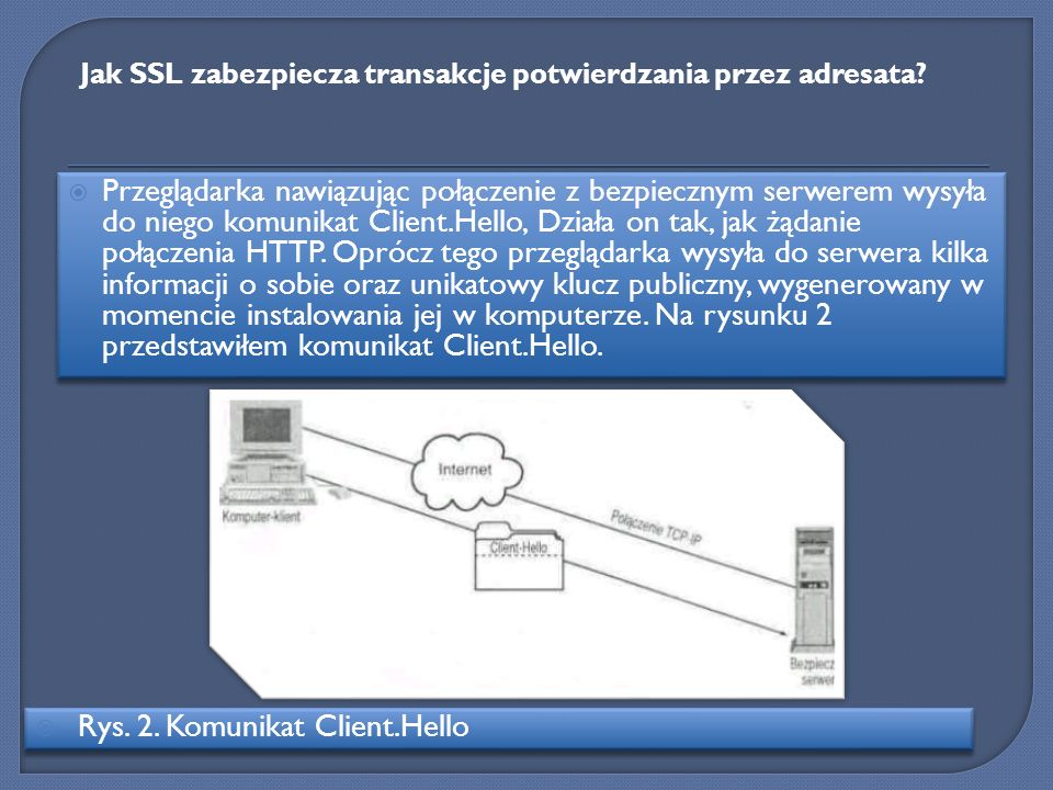 Jak SSL zabezpiecza transakcje potwierdzania przez adresata