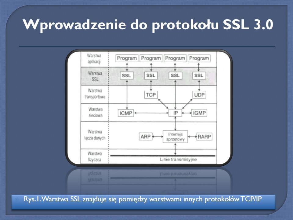 Wprowadzenie do protokołu SSL 3.0