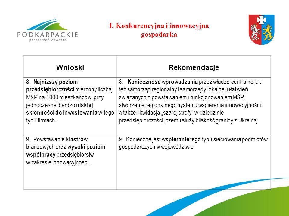 I. Konkurencyjna i innowacyjna gospodarka