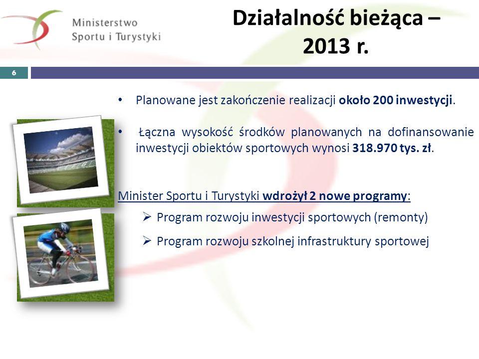 Działalność bieżąca – 2013 r.