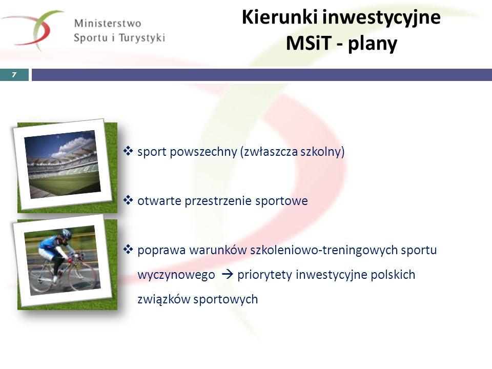 Kierunki inwestycyjne MSiT - plany
