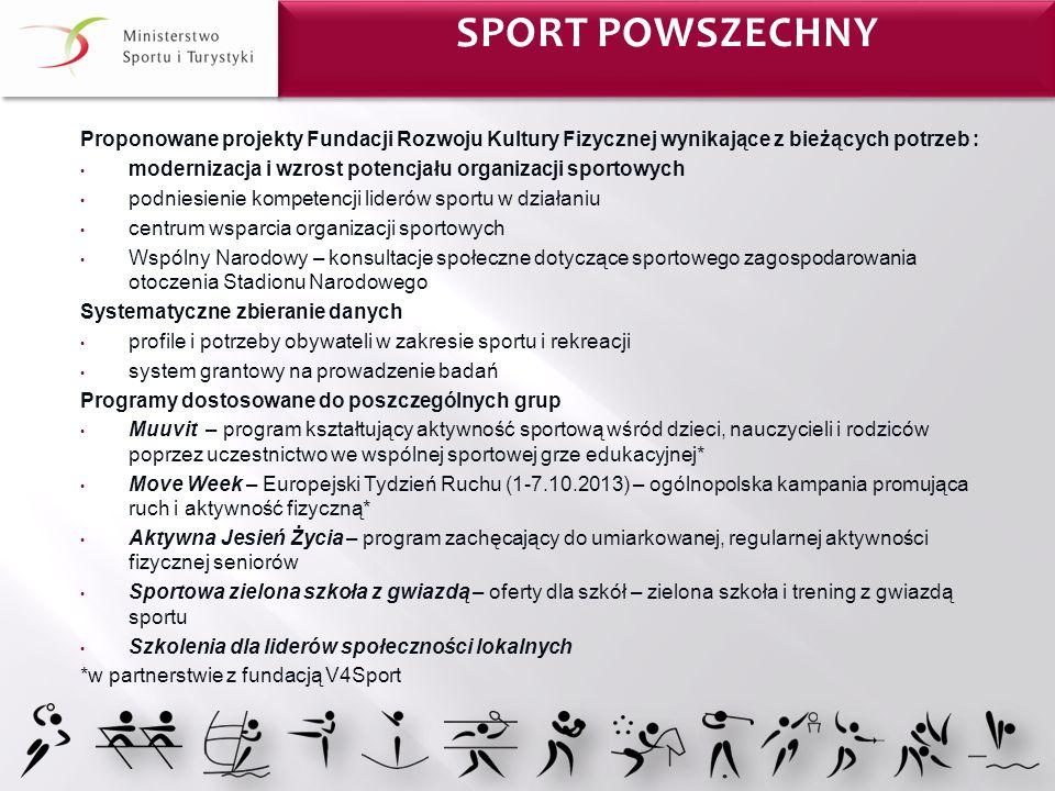 Sport Powszechny Proponowane projekty Fundacji Rozwoju Kultury Fizycznej wynikające z bieżących potrzeb :