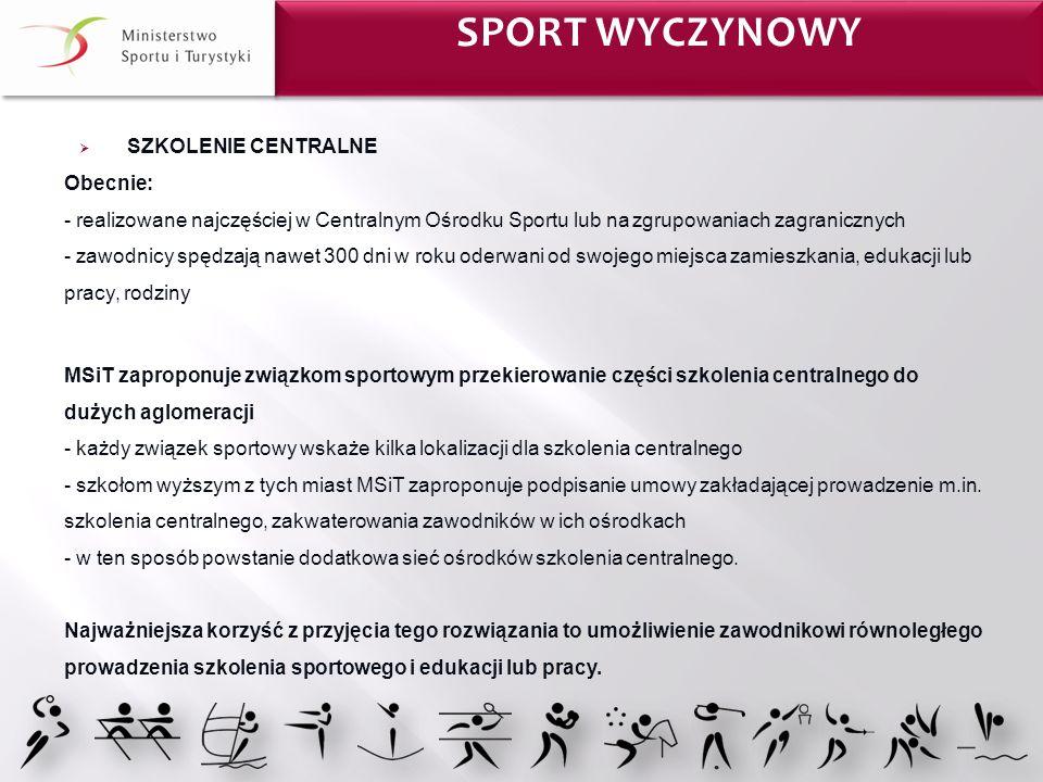 Sport WYCZYNOWY SZKOLENIE CENTRALNE