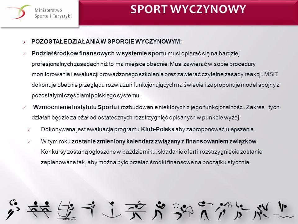 Sport WYCZYNOWY POZOSTAŁE DZIAŁANIA W SPORCIE WYCZYNOWYM: