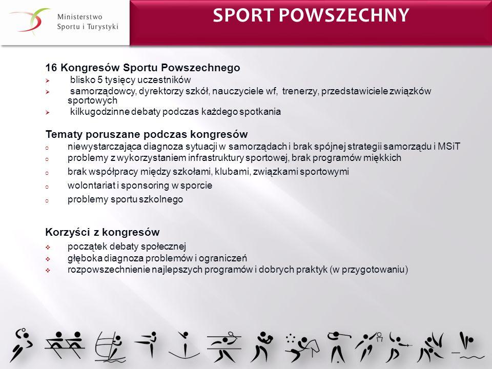 Sport Powszechny Sport Powszechny 16 Kongresów Sportu Powszechnego