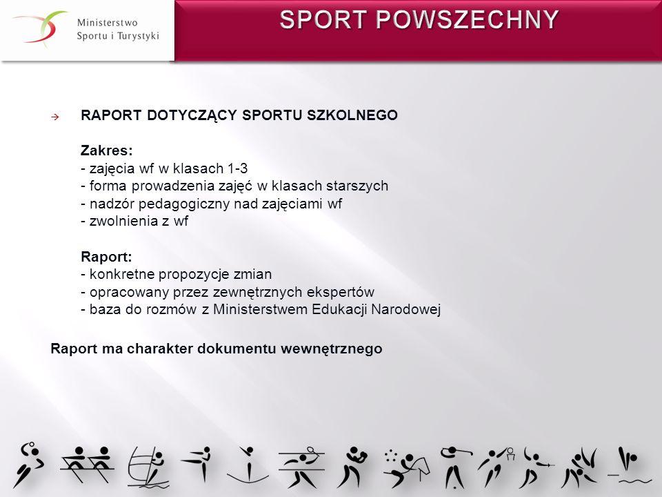Sport Powszechny SPORT POWSZECHNY