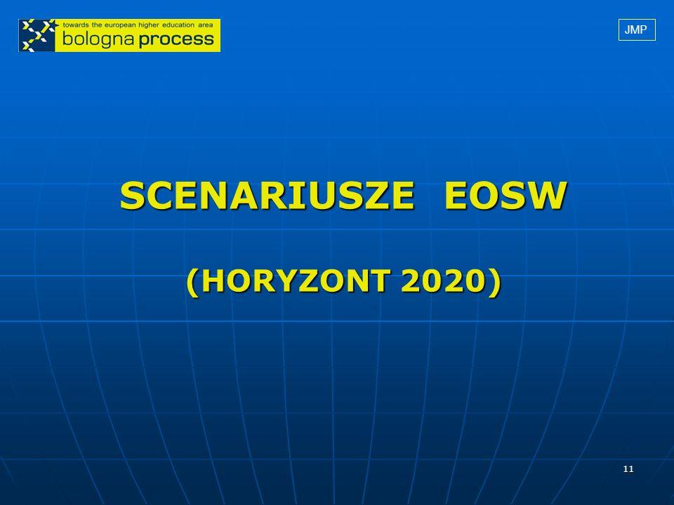 SCENARIUSZE EOSW (HORYZONT 2020)