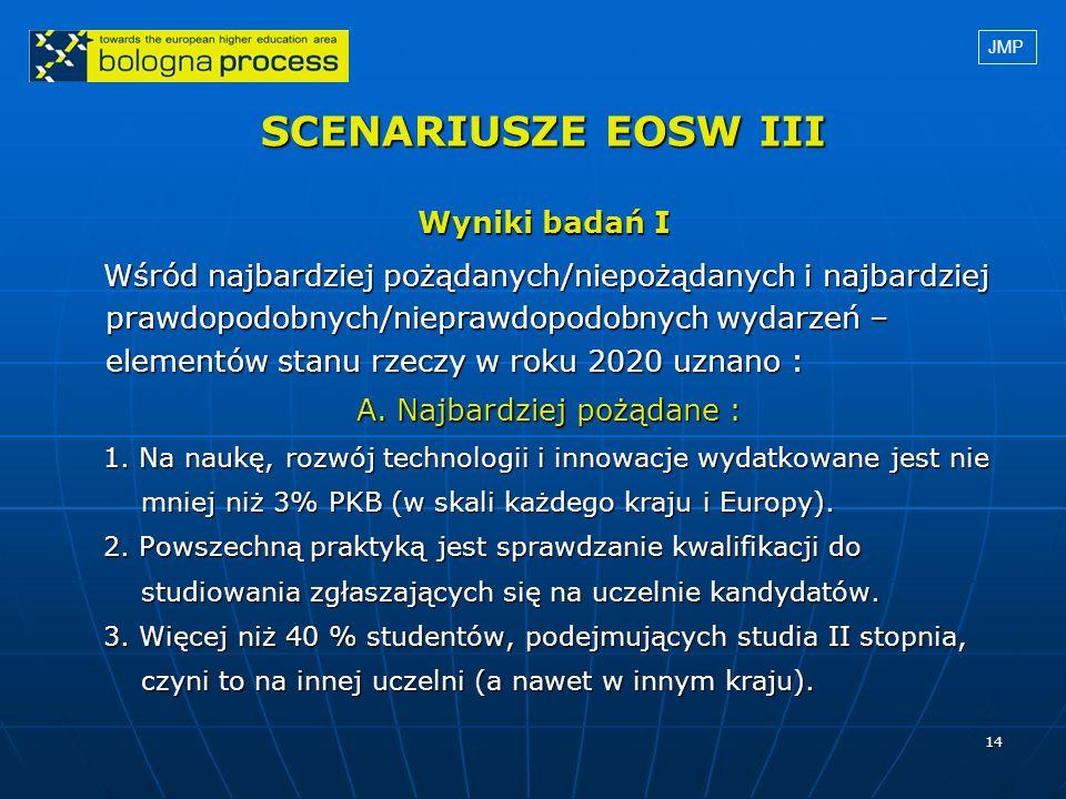 SCENARIUSZE EOSW III Wyniki badań I