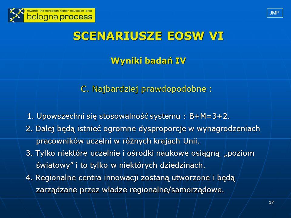SCENARIUSZE EOSW VI Wyniki badań IV