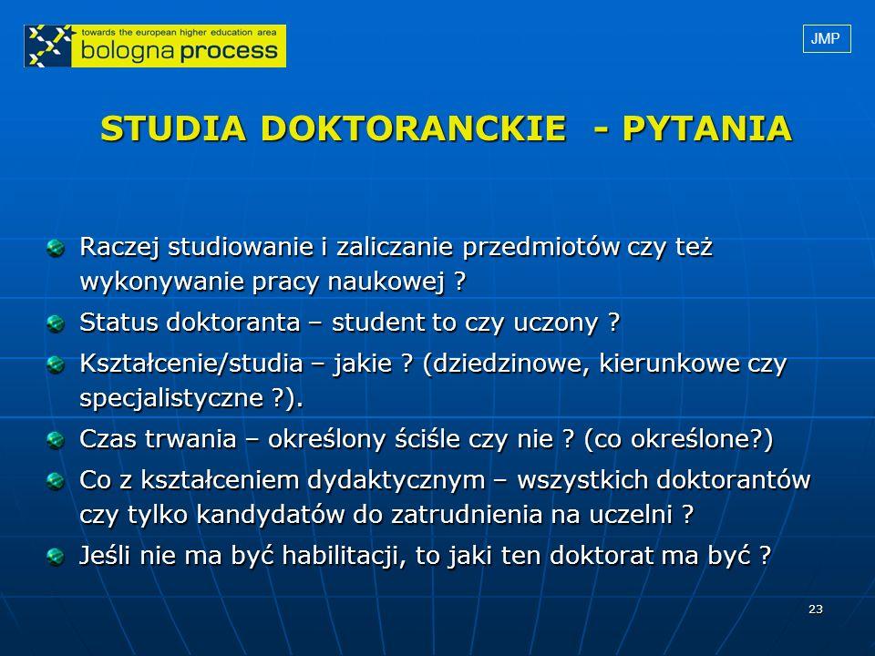STUDIA DOKTORANCKIE - PYTANIA
