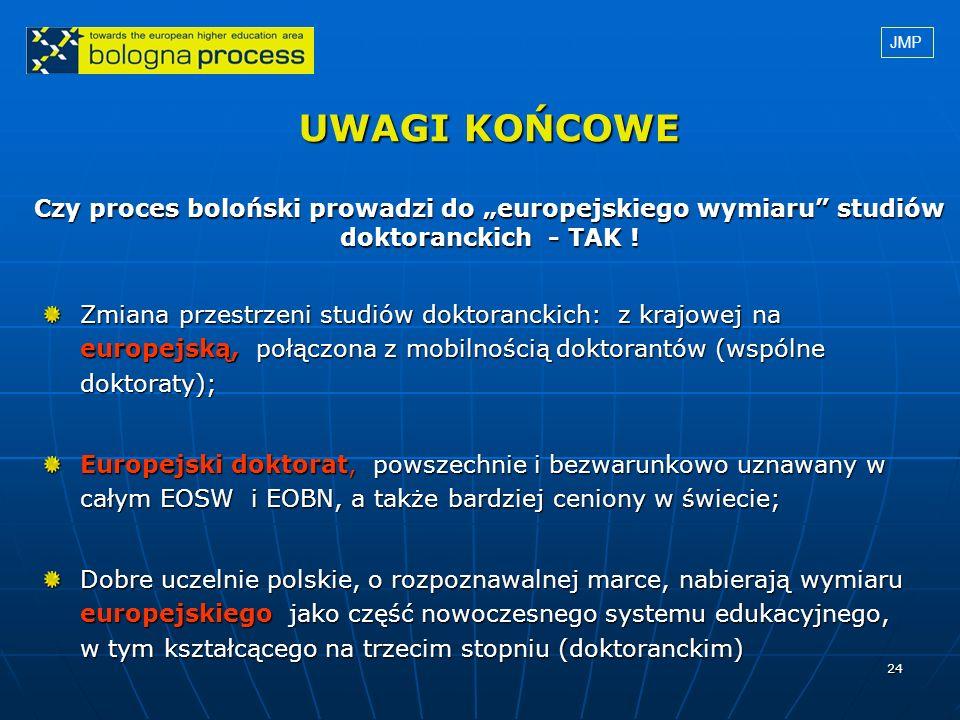 """JMP UWAGI KOŃCOWE Czy proces boloński prowadzi do """"europejskiego wymiaru studiów doktoranckich - TAK !"""
