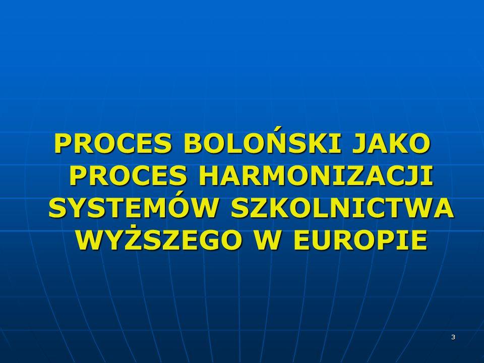PROCES BOLOŃSKI JAKO PROCES HARMONIZACJI SYSTEMÓW SZKOLNICTWA WYŻSZEGO W EUROPIE