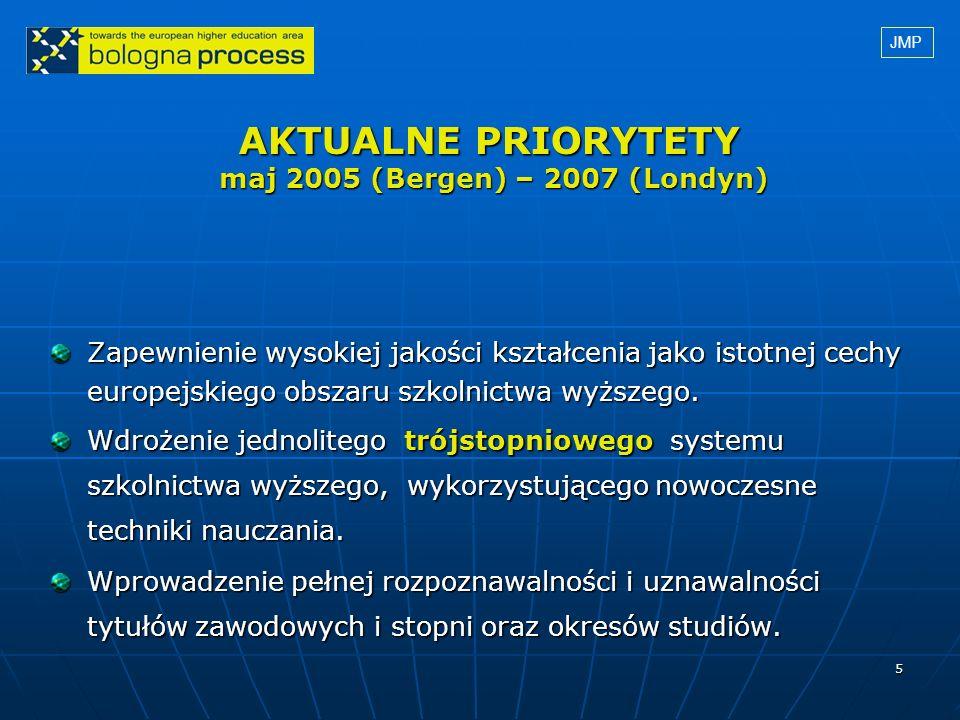 AKTUALNE PRIORYTETY maj 2005 (Bergen) – 2007 (Londyn)