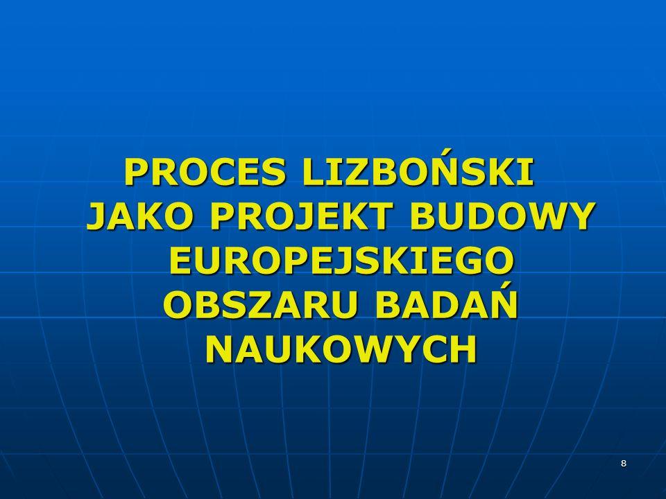 PROCES LIZBOŃSKI JAKO PROJEKT BUDOWY EUROPEJSKIEGO OBSZARU BADAŃ NAUKOWYCH