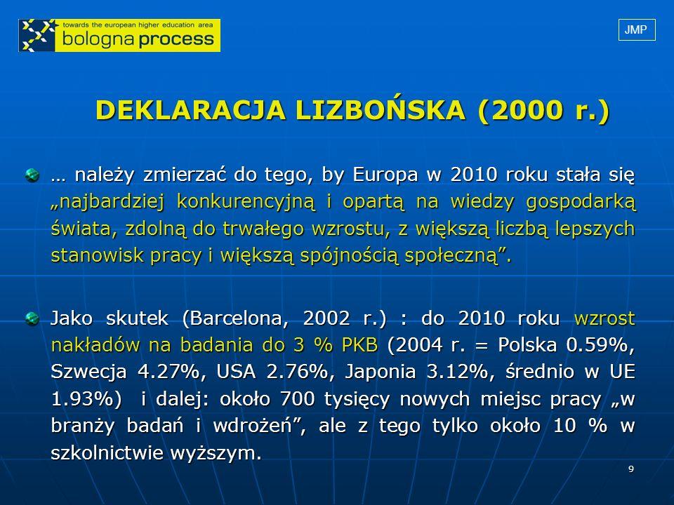 DEKLARACJA LIZBOŃSKA (2000 r.)