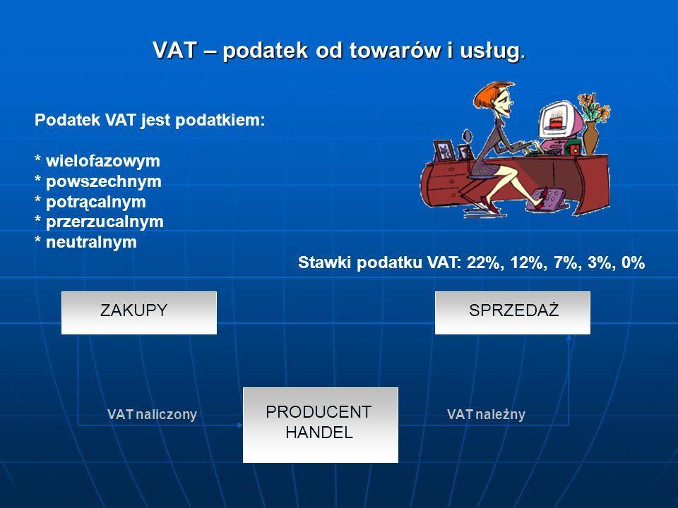 VAT – podatek od towarów i usług.