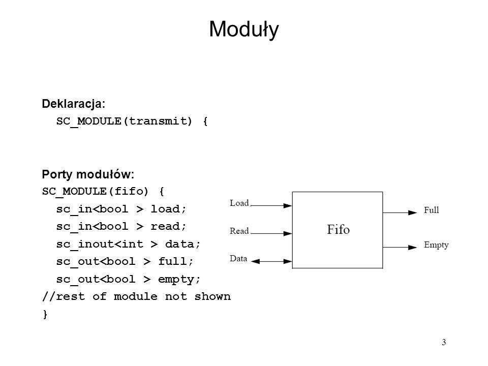 Moduły Deklaracja: SC_MODULE(transmit) { Porty modułów: