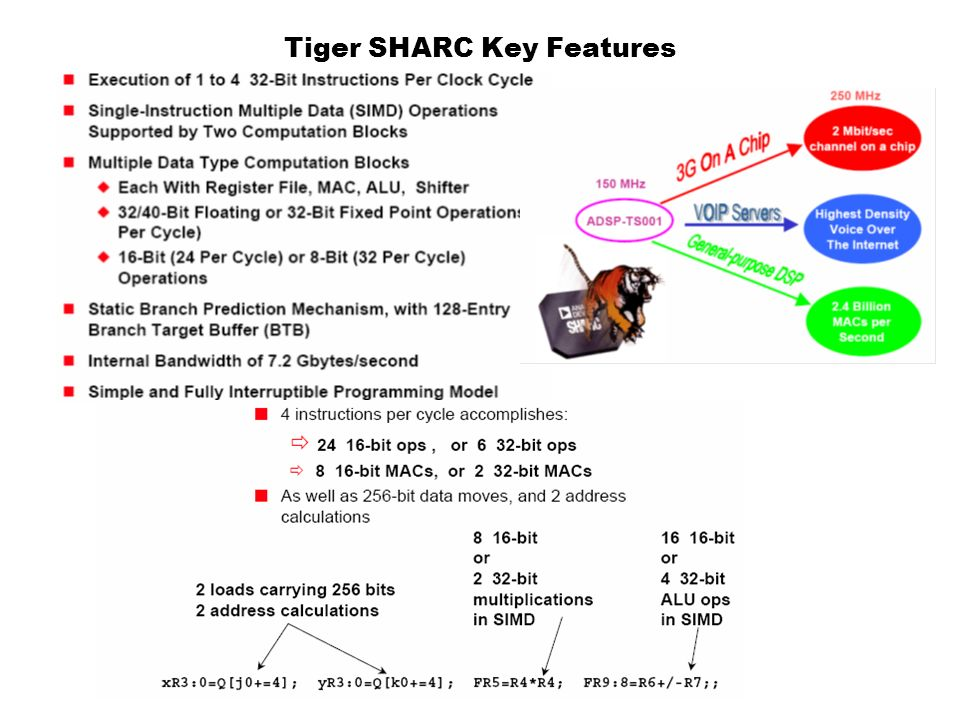 Tiger SHARC Key Features