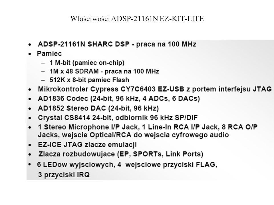 Właściwości ADSP-21161N EZ-KIT-LITE