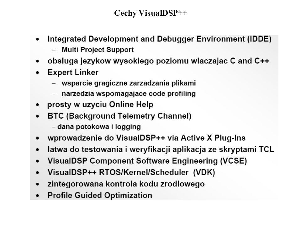 Cechy VisualDSP++