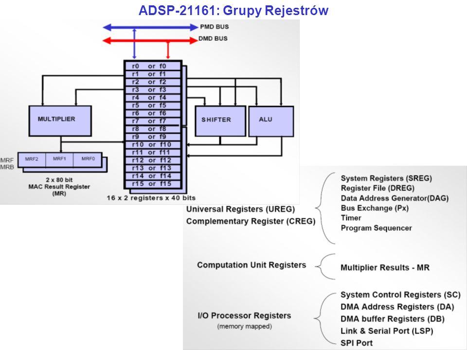 ADSP-21161: Grupy Rejestrów