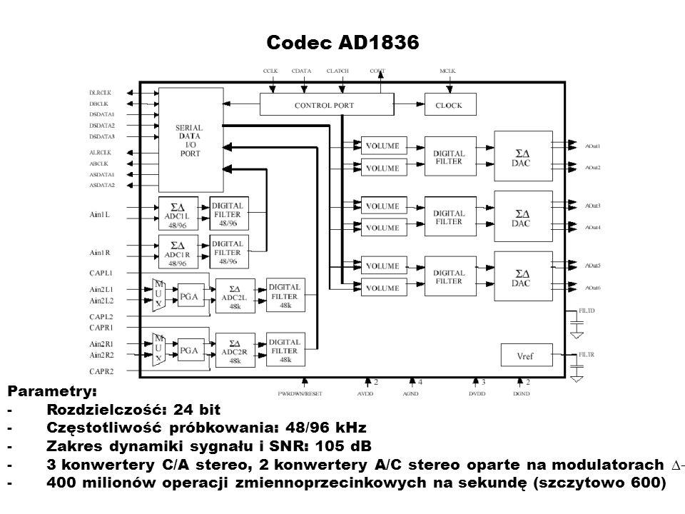 Codec AD1836 Parametry: - Rozdzielczość: 24 bit