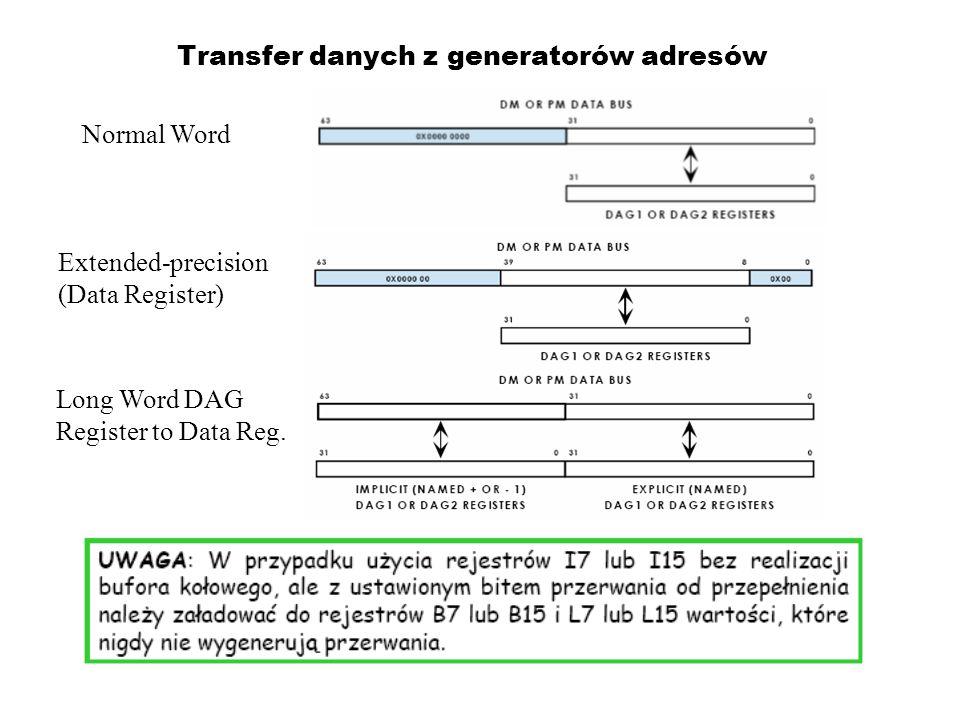 Transfer danych z generatorów adresów