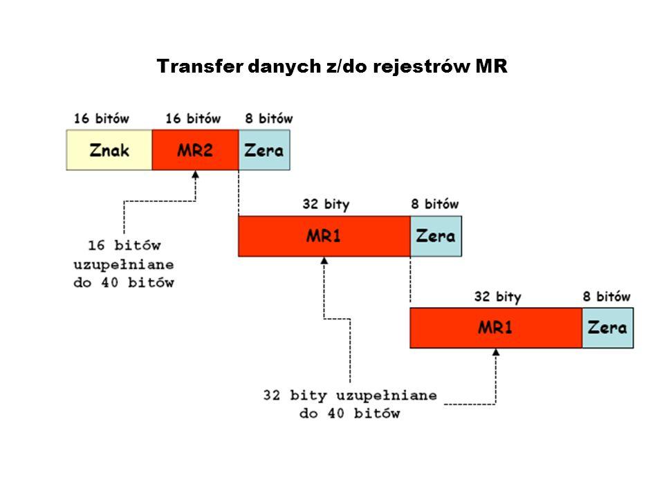 Transfer danych z/do rejestrów MR