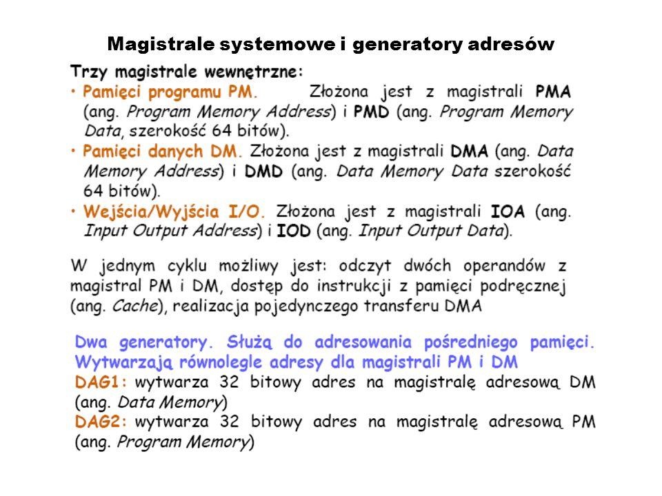 Magistrale systemowe i generatory adresów