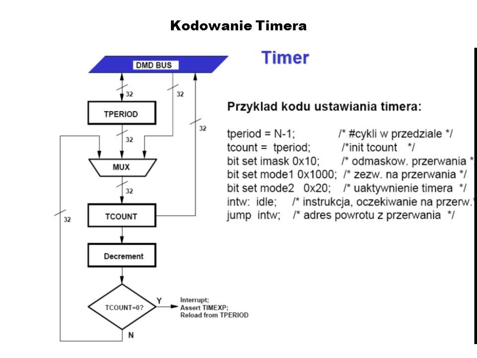 Kodowanie Timera