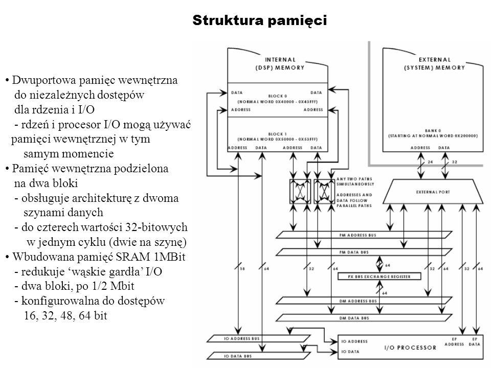 Struktura pamięci Dwuportowa pamięc wewnętrzna