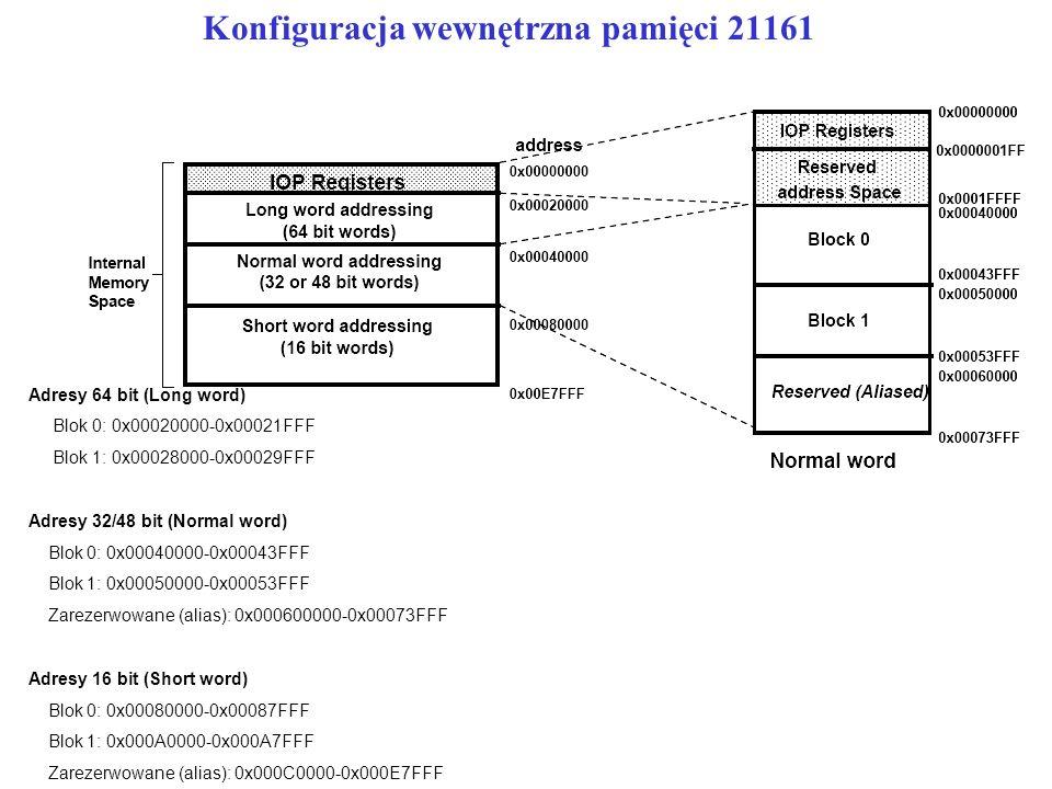 Konfiguracja wewnętrzna pamięci 21161