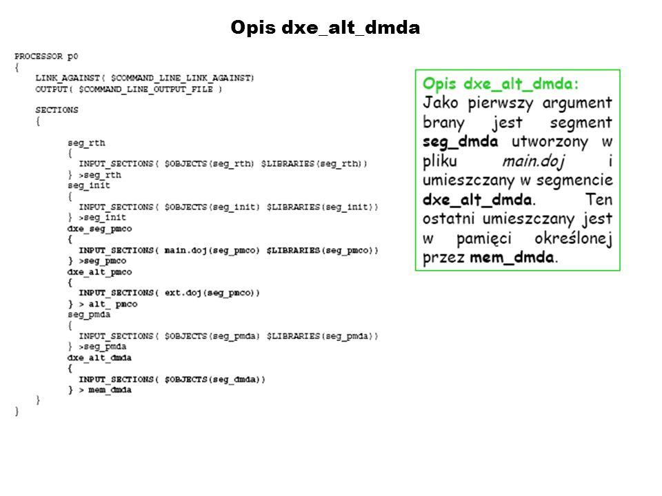 Opis dxe_alt_dmda