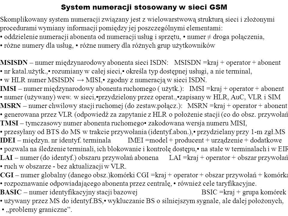 System numeracji stosowany w sieci GSM