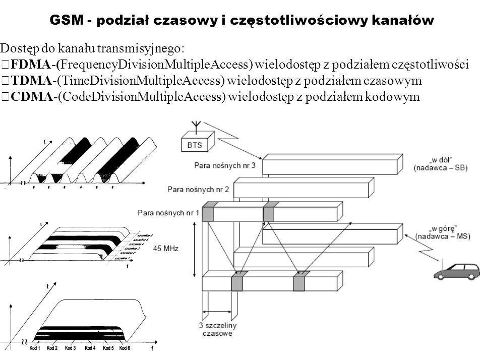 GSM - podział czasowy i częstotliwościowy kanałów