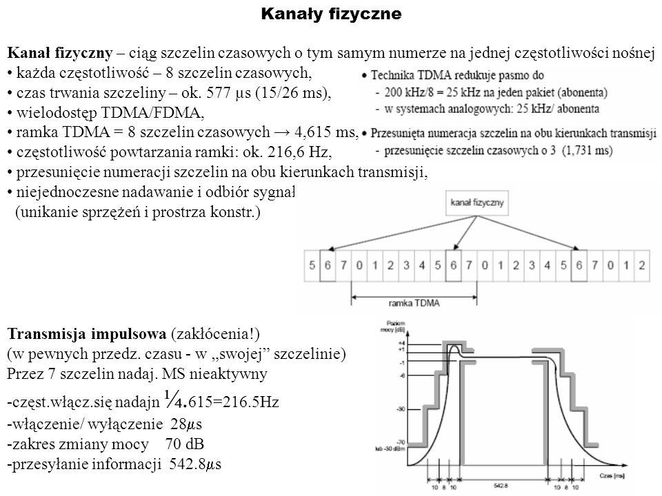 Kanały fizyczne Kanał fizyczny – ciąg szczelin czasowych o tym samym numerze na jednej częstotliwości nośnej.
