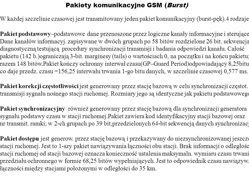 Pakiety komunikacyjne GSM (Burst)