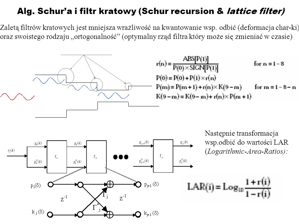 Alg. Schur'a i filtr kratowy (Schur recursion & lattice filter)