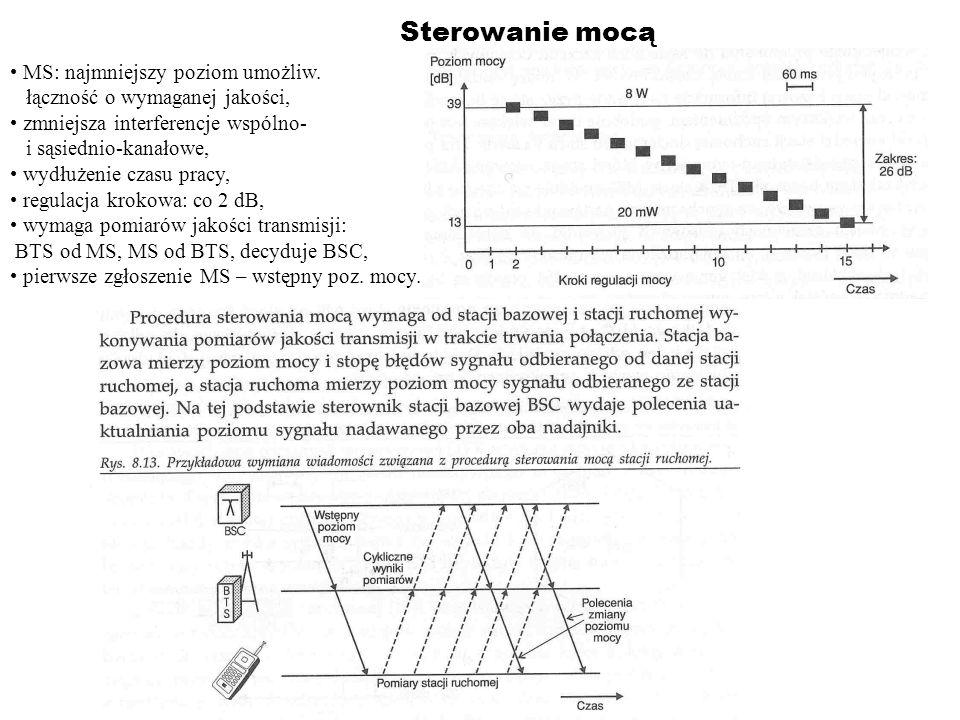Sterowanie mocą • MS: najmniejszy poziom umożliw.