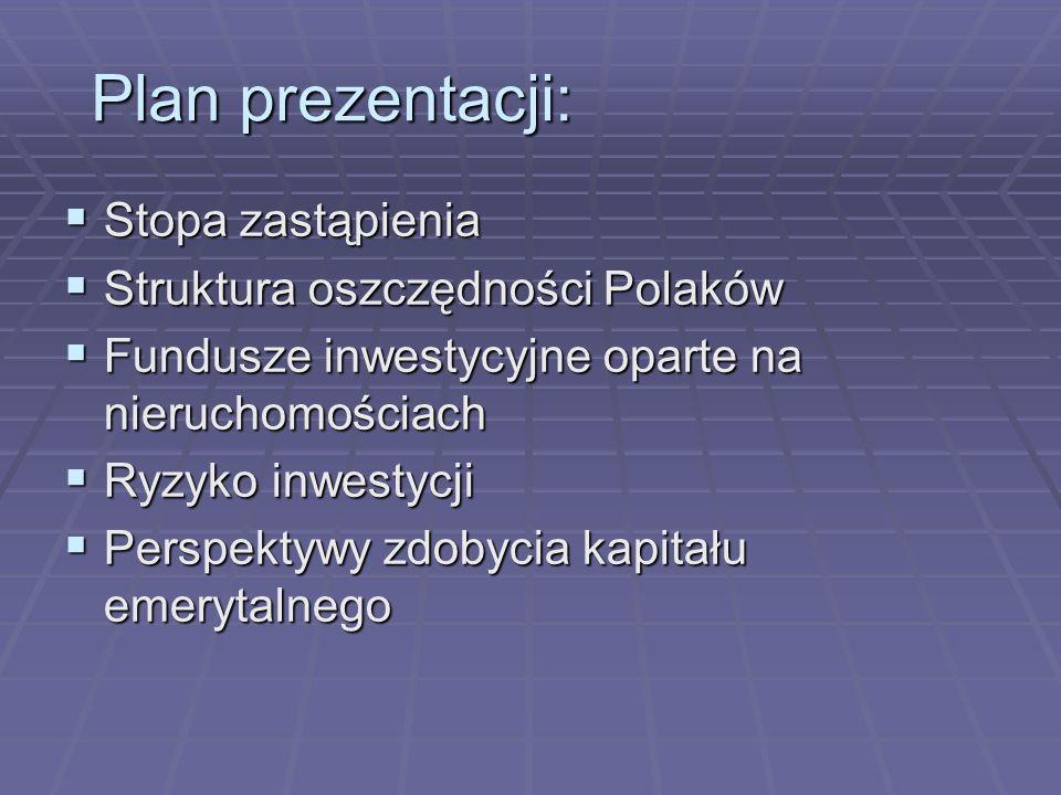 Plan prezentacji: Stopa zastąpienia Struktura oszczędności Polaków