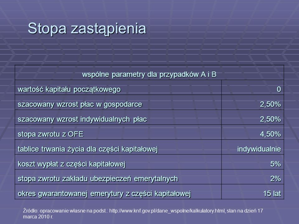 wspólne parametry dla przypadków A i B